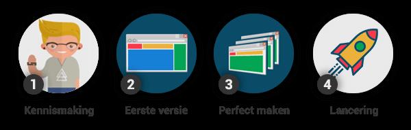 Webdesign traject